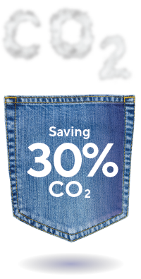 Sustainability jeans fabric